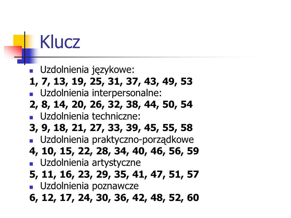 Klucz Uzdolnienia językowe: 1, 7, 13, 19, 25, 31, 37, 43, 49, 53 Uzdolnienia interpersonalne: 2, 8, 14, 20, 26, 32, 38, 44, 50, 54 Uzdolnienia technic