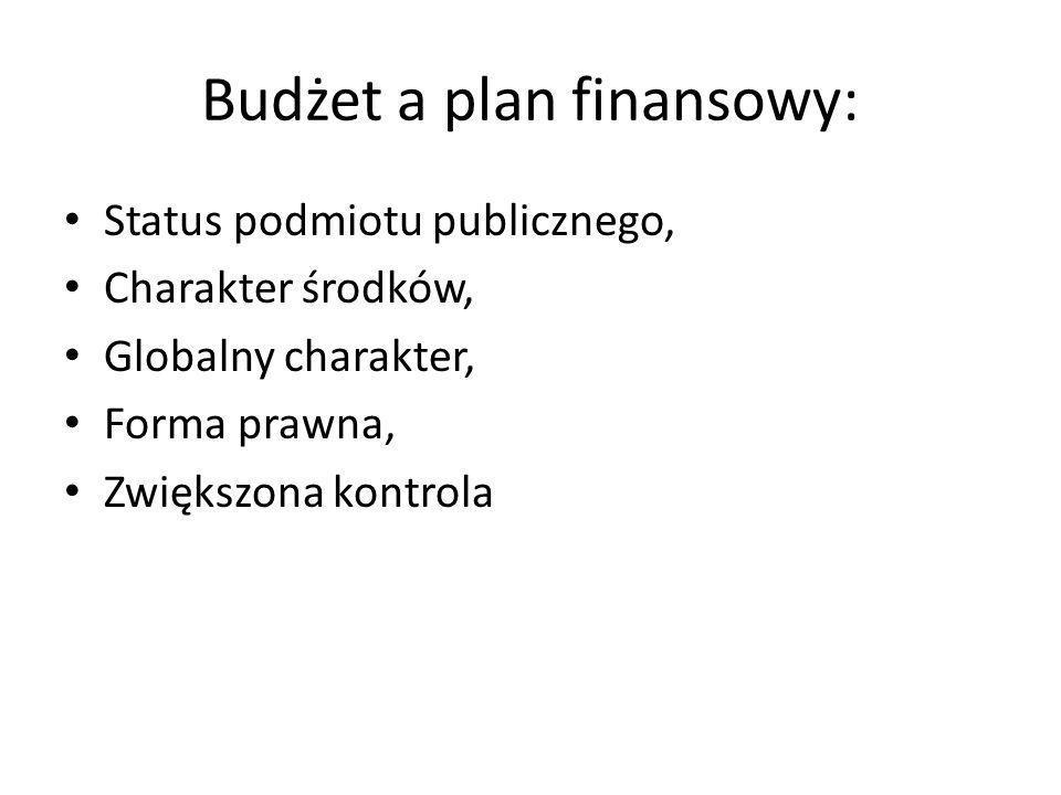 Budżet a plan finansowy: Status podmiotu publicznego, Charakter środków, Globalny charakter, Forma prawna, Zwiększona kontrola