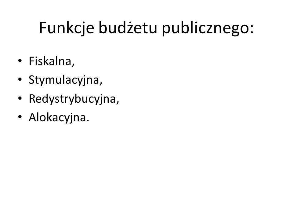 Funkcje budżetu publicznego: Fiskalna, Stymulacyjna, Redystrybucyjna, Alokacyjna.