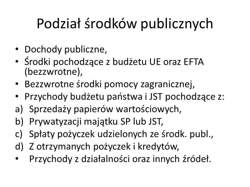 Podział środków publicznych Dochody publiczne, Środki pochodzące z budżetu UE oraz EFTA (bezzwrotne), Bezzwrotne środki pomocy zagranicznej, Przychody