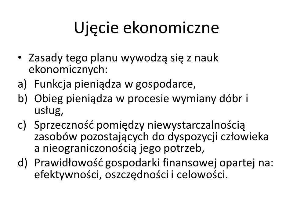 Ujęcie ekonomiczne Zasady tego planu wywodzą się z nauk ekonomicznych: a)Funkcja pieniądza w gospodarce, b)Obieg pieniądza w procesie wymiany dóbr i u