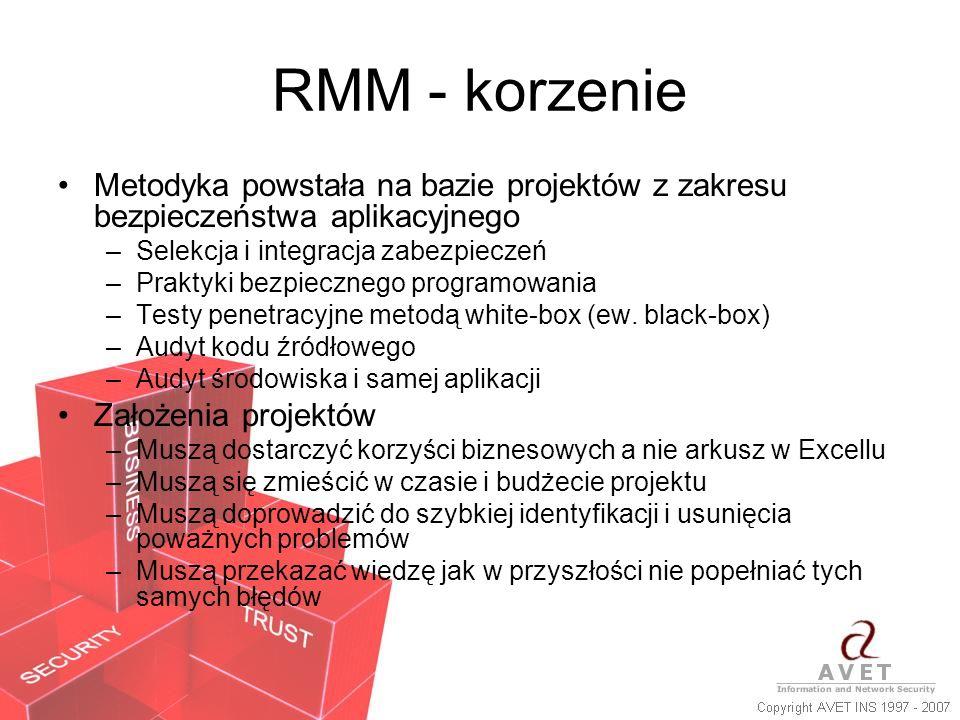 RMM - korzenie Metodyka powstała na bazie projektów z zakresu bezpieczeństwa aplikacyjnego –Selekcja i integracja zabezpieczeń –Praktyki bezpiecznego