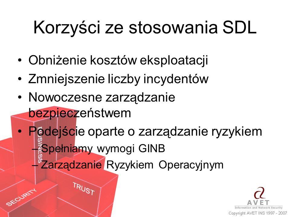 Korzyści ze stosowania SDL Obniżenie kosztów eksploatacji Zmniejszenie liczby incydentów Nowoczesne zarządzanie bezpieczeństwem Podejście oparte o zar