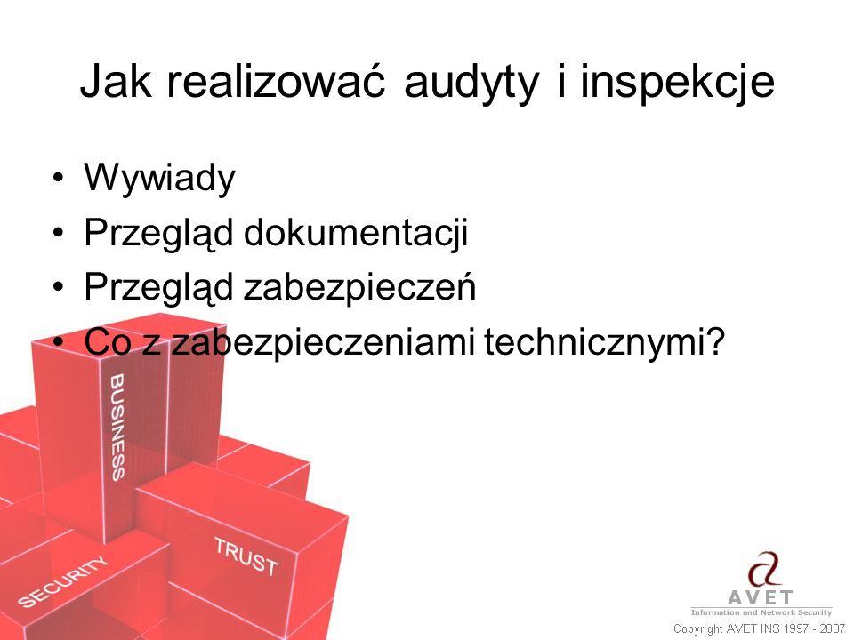 Jak realizować audyty i inspekcje Wywiady Przegląd dokumentacji Przegląd zabezpieczeń Co z zabezpieczeniami technicznymi?