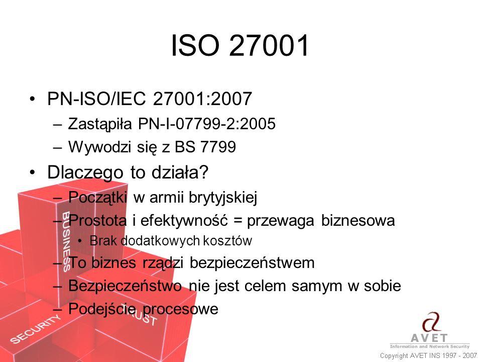 ISO 27001 PN-ISO/IEC 27001:2007 –Zastąpiła PN-I-07799-2:2005 –Wywodzi się z BS 7799 Dlaczego to działa? –Początki w armii brytyjskiej –Prostota i efek
