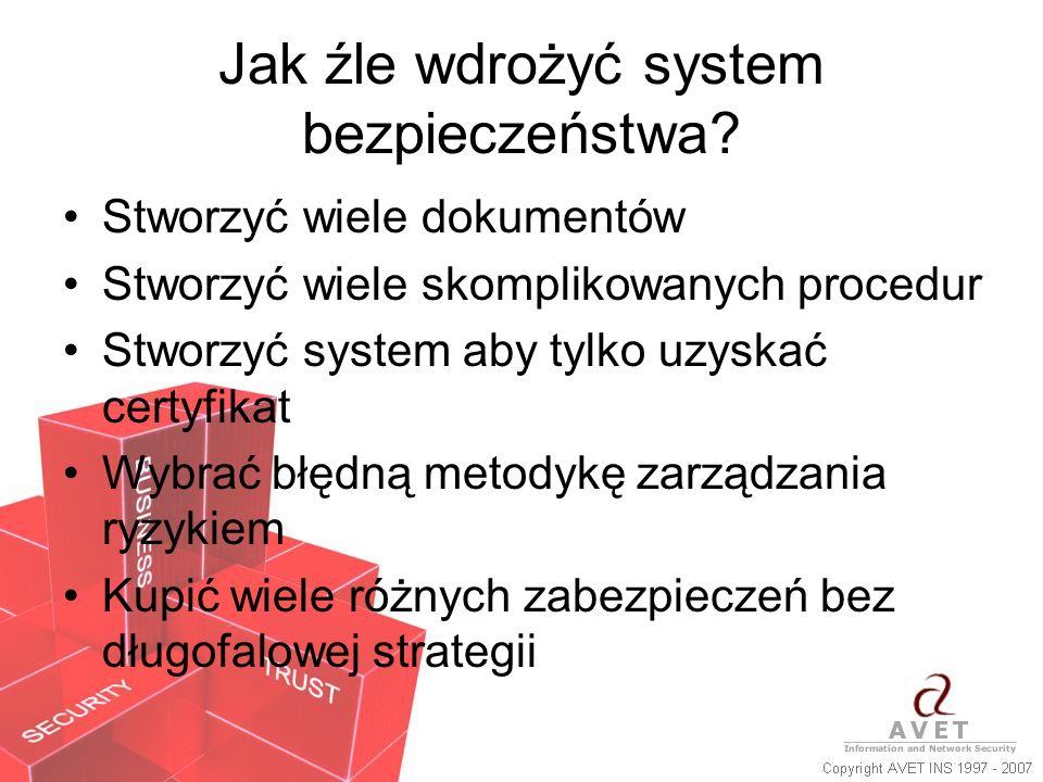 Jak źle wdrożyć system bezpieczeństwa? Stworzyć wiele dokumentów Stworzyć wiele skomplikowanych procedur Stworzyć system aby tylko uzyskać certyfikat