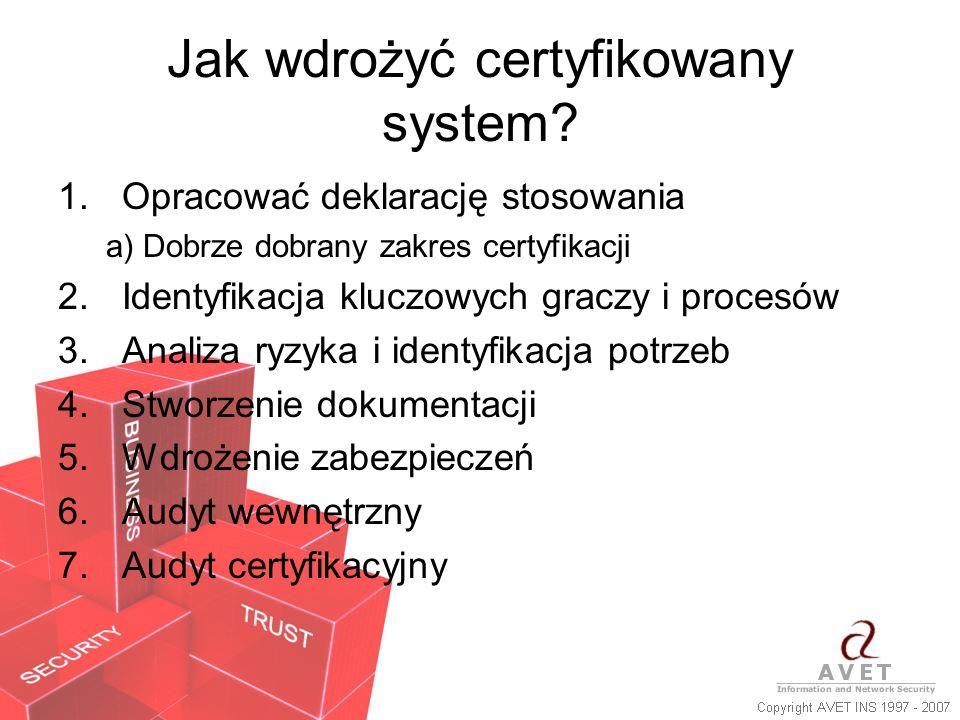 Jak wdrożyć certyfikowany system? 1.Opracować deklarację stosowania a) Dobrze dobrany zakres certyfikacji 2.Identyfikacja kluczowych graczy i procesów