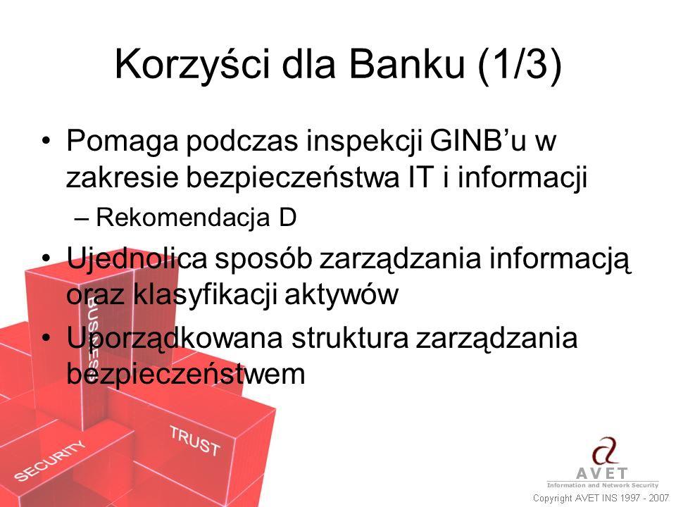 Korzyści dla Banku (1/3) Pomaga podczas inspekcji GINBu w zakresie bezpieczeństwa IT i informacji –Rekomendacja D Ujednolica sposób zarządzania inform