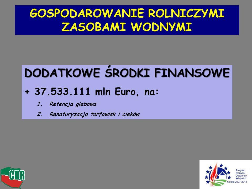DODATKOWE ŚRODKI FINANSOWE + 37.533.111 mln Euro, na: 1.Retencja glebowa 2.Renaturyzacja torfowisk i cieków