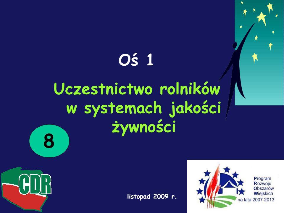 Oś 1 Uczestnictwo rolników w systemach jakości żywności 8 listopad 2009 r.