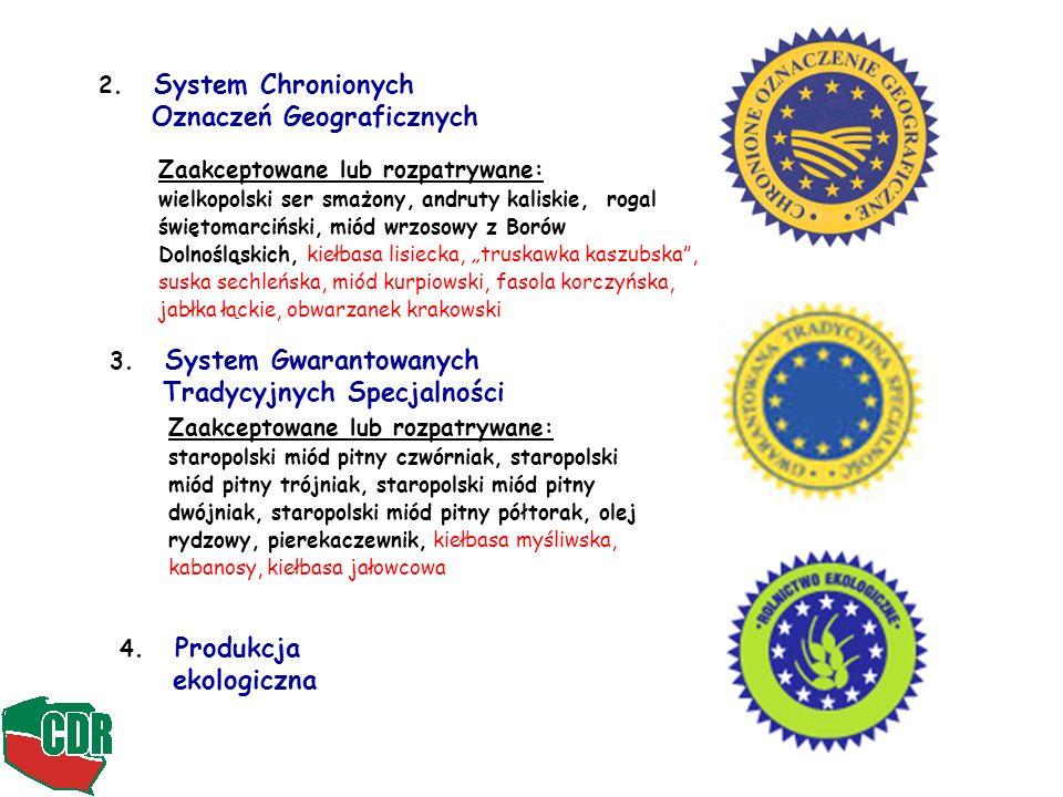 2. System Chronionych Oznaczeń Geograficznych Zaakceptowane lub rozpatrywane: wielkopolski ser smażony, andruty kaliskie, rogal świętomarciński, miód