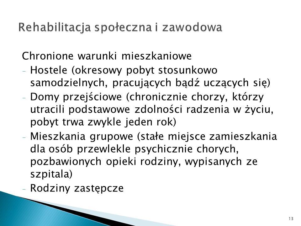 Chronione warunki mieszkaniowe - Hostele (okresowy pobyt stosunkowo samodzielnych, pracujących bądź uczących się) - Domy przejściowe (chronicznie chor