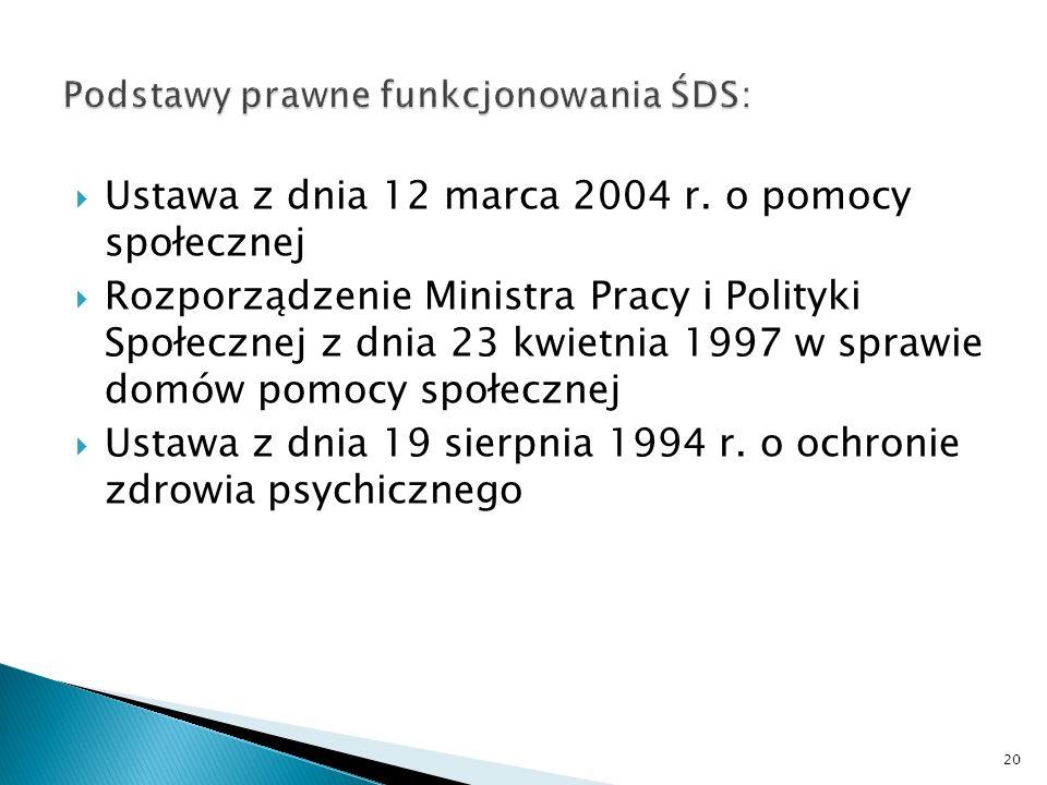 Ustawa z dnia 12 marca 2004 r. o pomocy społecznej Rozporządzenie Ministra Pracy i Polityki Społecznej z dnia 23 kwietnia 1997 w sprawie domów pomocy