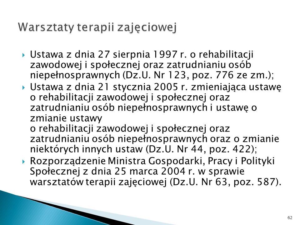 Ustawa z dnia 27 sierpnia 1997 r. o rehabilitacji zawodowej i społecznej oraz zatrudnianiu osób niepełnosprawnych (Dz.U. Nr 123, poz. 776 ze zm.); Ust