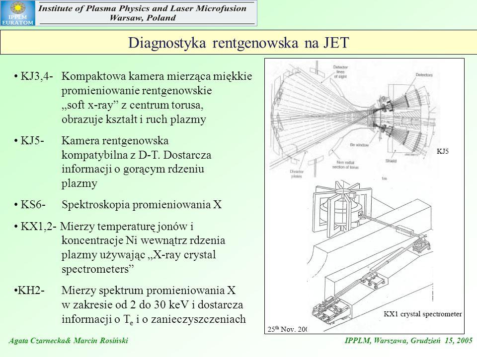 Diagnostyka rentgenowska na JET KJ3,4-Kompaktowa kamera mierząca miękkie promieniowanie rentgenowskie soft x-ray z centrum torusa, obrazuje kształt i