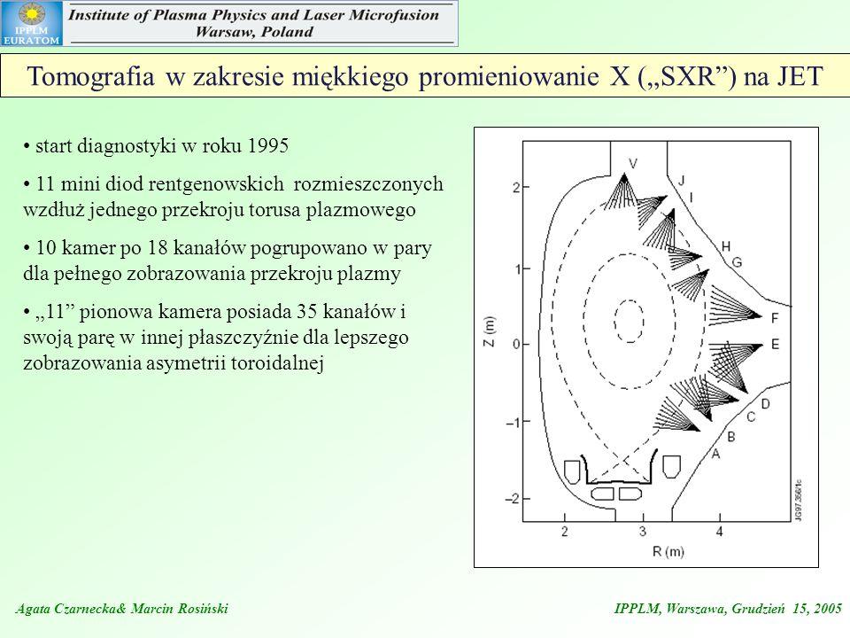 Tomografia w zakresie miękkiego promieniowanie X (SXR) na JET start diagnostyki w roku 1995 11 mini diod rentgenowskich rozmieszczonych wzdłuż jednego
