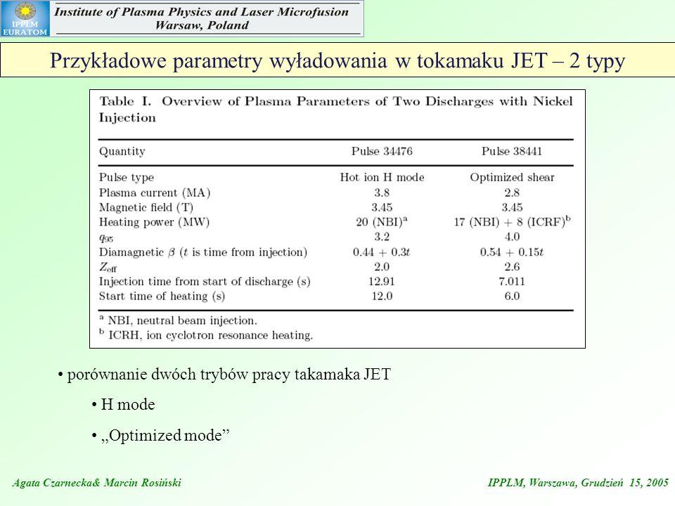 Przykładowe parametry wyładowania w tokamaku JET – 2 typy porównanie dwóch trybów pracy takamaka JET H mode Optimized mode Agata Czarnecka& Marcin Ros