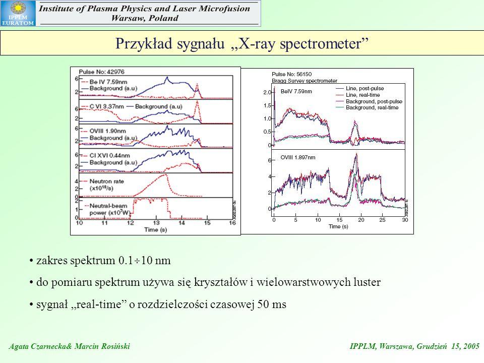 Przykład sygnału X-ray spectrometer zakres spektrum 0.1 10 nm do pomiaru spektrum używa się kryształów i wielowarstwowych luster sygnał real-time o ro