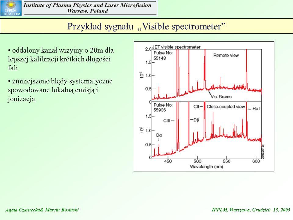 Przykład sygnału Visible spectrometer oddalony kanał wizyjny o 20m dla lepszej kalibracji krótkich długości fali zmniejszono błędy systematyczne spowo