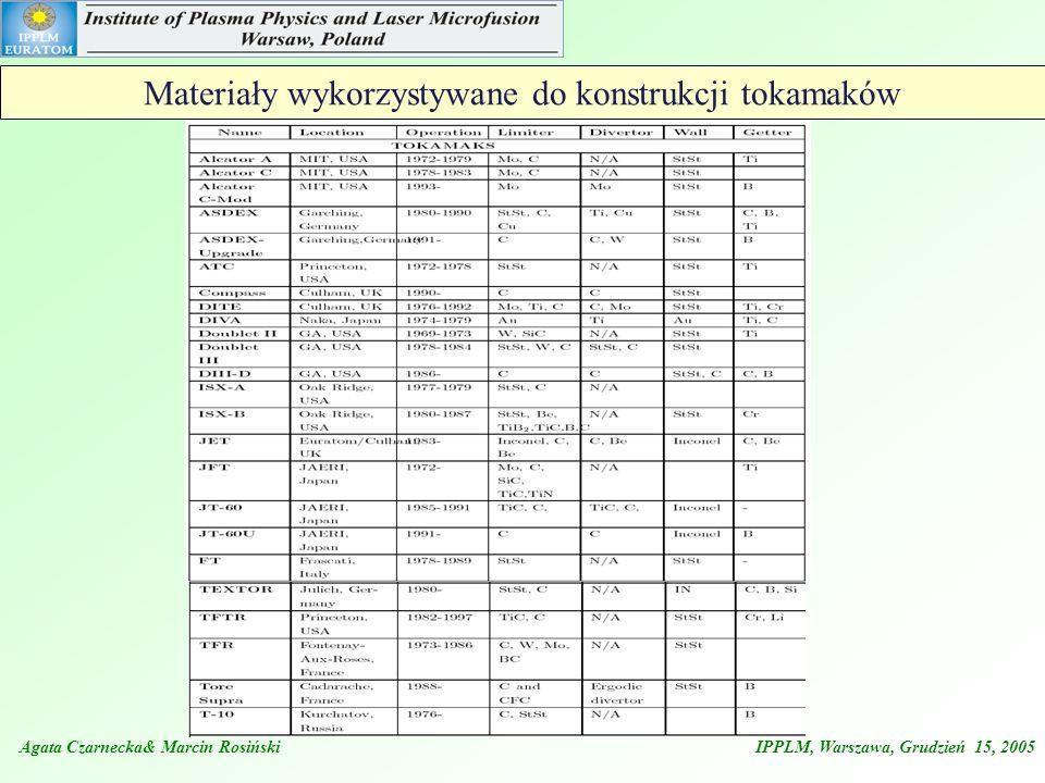 Materiały wykorzystywane do konstrukcji tokamaków