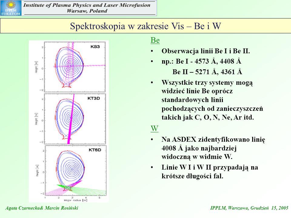 Agata Czarnecka& Marcin Rosiński IPPLM, Warszawa, Grudzień 15, 2005 Spektroskopia w zakresie Vis – Be i W Be Obserwacja linii Be I i Be II. np.: Be I