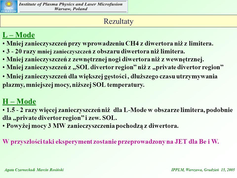 Agata Czarnecka& Marcin Rosiński IPPLM, Warszawa, Grudzień 15, 2005 Rezultaty L – Mode Mniej zanieczyszczeń przy wprowadzeniu CH4 z diwertora niż z li