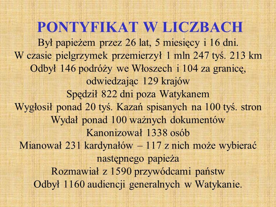 PONTYFIKAT W LICZBACH Był papieżem przez 26 lat, 5 miesięcy i 16 dni. W czasie pielgrzymek przemierzył 1 mln 247 tyś. 213 km Odbył 146 podróży we Włos