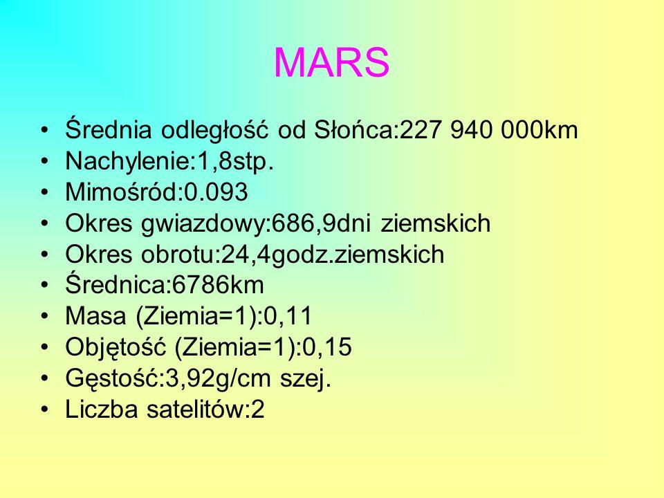 MARS Średnia odległość od Słońca:227 940 000km Nachylenie:1,8stp. Mimośród:0.093 Okres gwiazdowy:686,9dni ziemskich Okres obrotu:24,4godz.ziemskich Śr