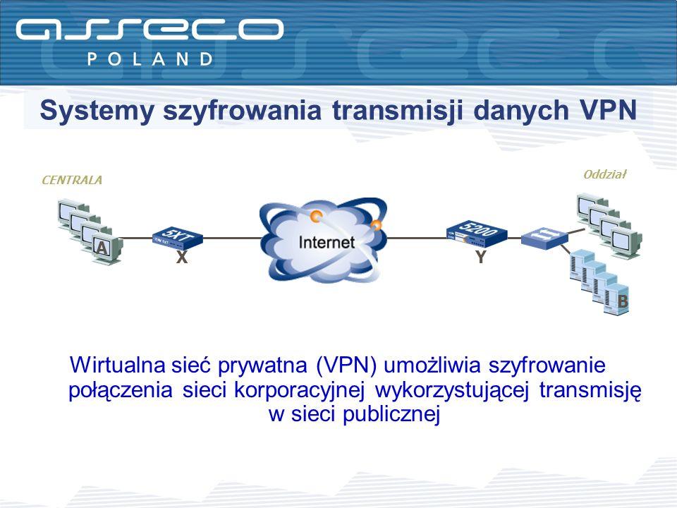Przykład implementacji VPN