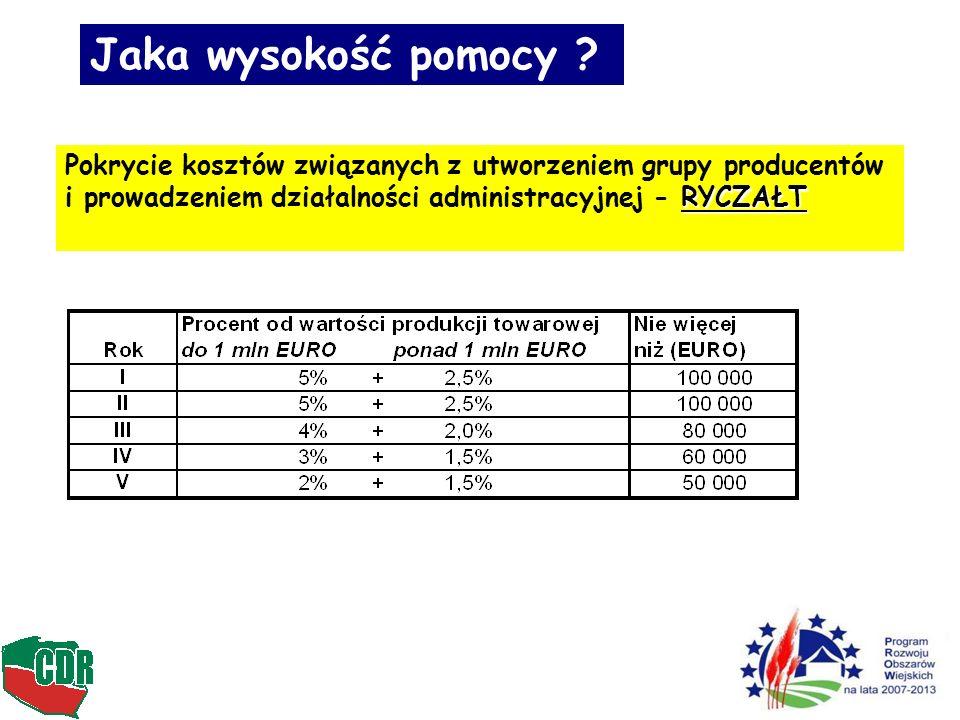 6 RYCZAŁT Pokrycie kosztów związanych z utworzeniem grupy producentów i prowadzeniem działalności administracyjnej - RYCZAŁT Jaka wysokość pomocy ?