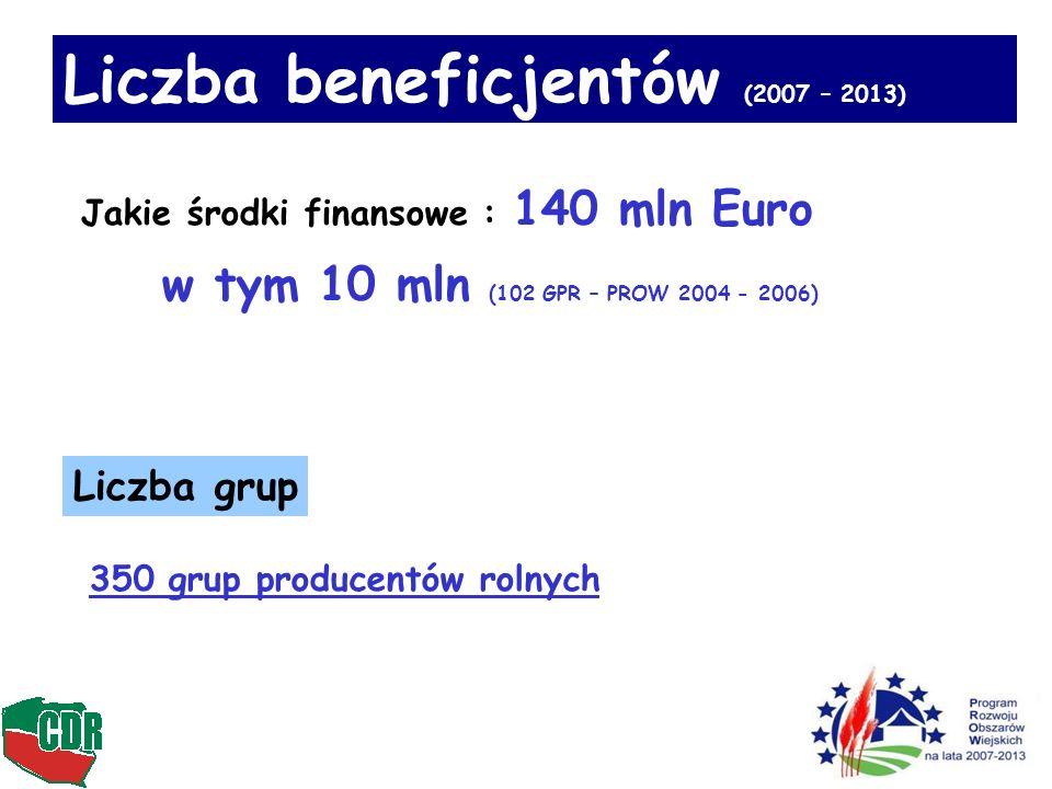 7 Liczba grup 350 grup producentów rolnych Liczba beneficjentów (2007 – 2013) Jakie środki finansowe : 140 mln Euro w tym 10 mln (102 GPR – PROW 2004 - 2006)
