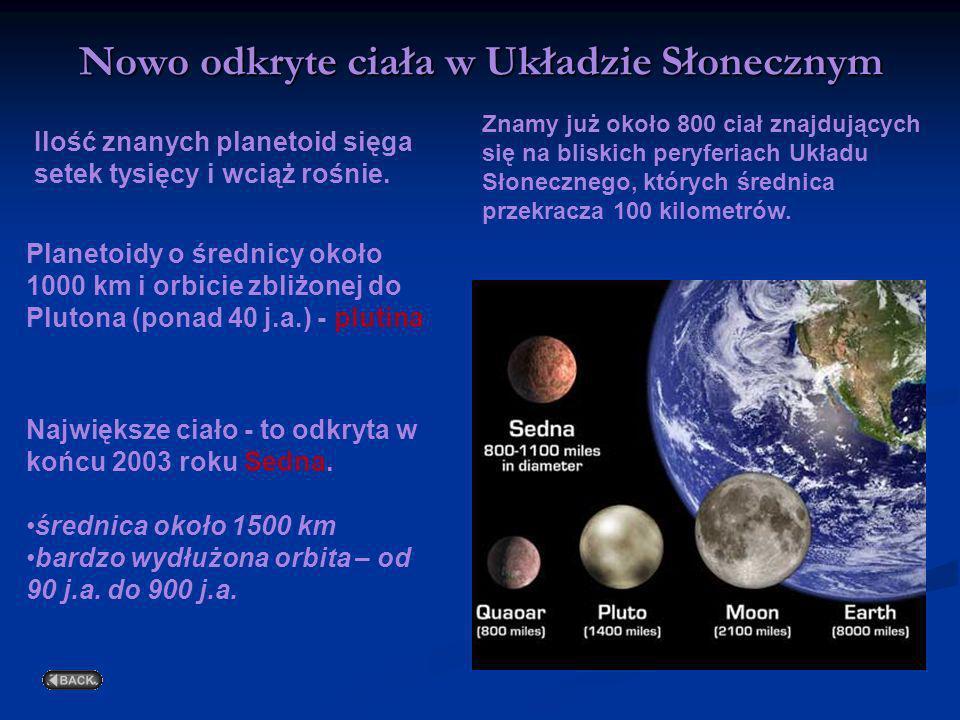 Księżyc Najbliższym kosmicznym sąsiadem Ziemi jest Księżyc. Choć bardzo dobrze widoczny na niebie nie świeci jednak światłem własnym, ale odbitym. Ksi