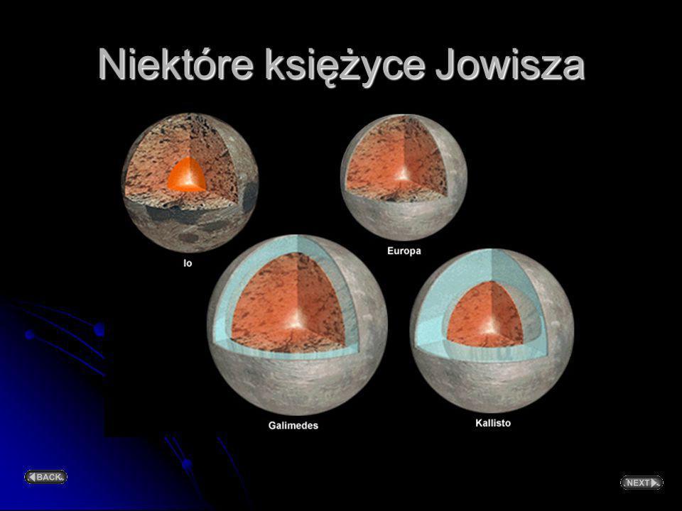 Planetarne księżyce SATELITA [łac.], księżyc, ciało niebieskie obiegające planetę; w Układzie Słonecznym jest obecnie znanych 61 satelitów naturalnych