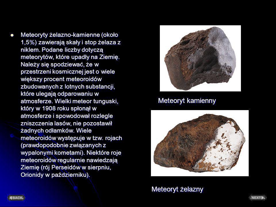 Meteoryty Meteorytem nazywamy ciało niebieskie, które spadło na Ziemię. To samo ciało w kosmosie nazywamy meteoroidem. Przy wejściu meteoroidu w atmos