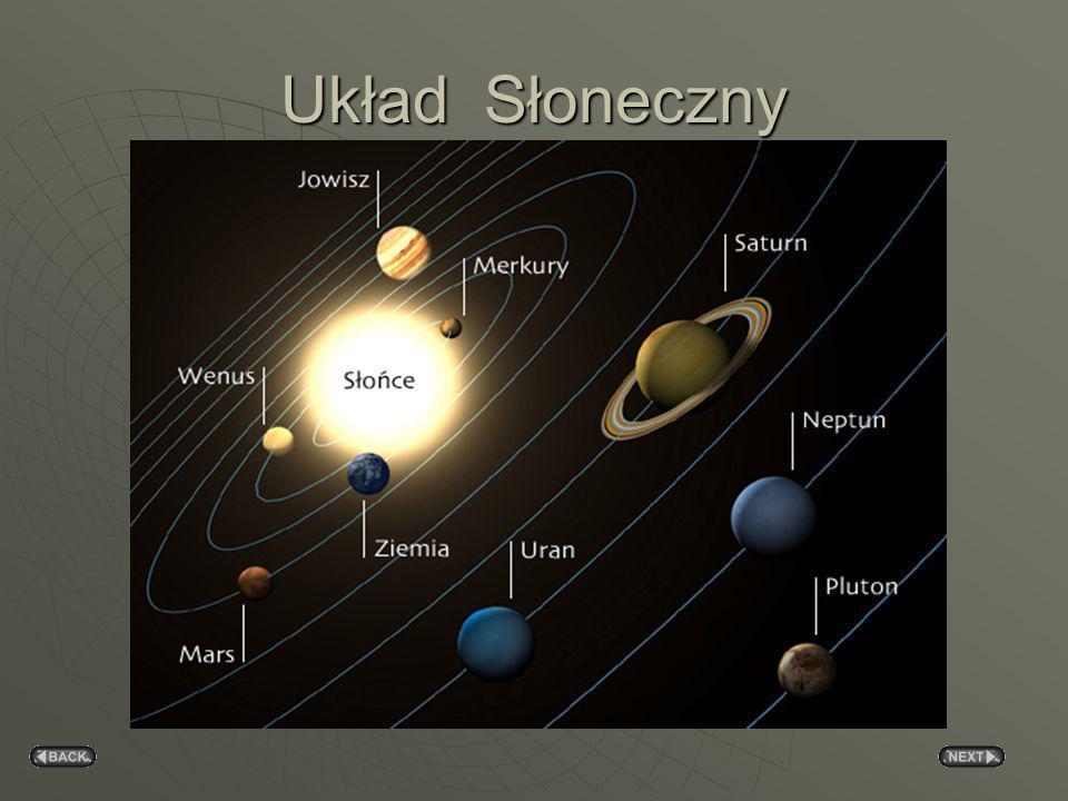 Ciekawostki: Skąd wzięły się nazwy: planety- Pluton i satelity-Charon.