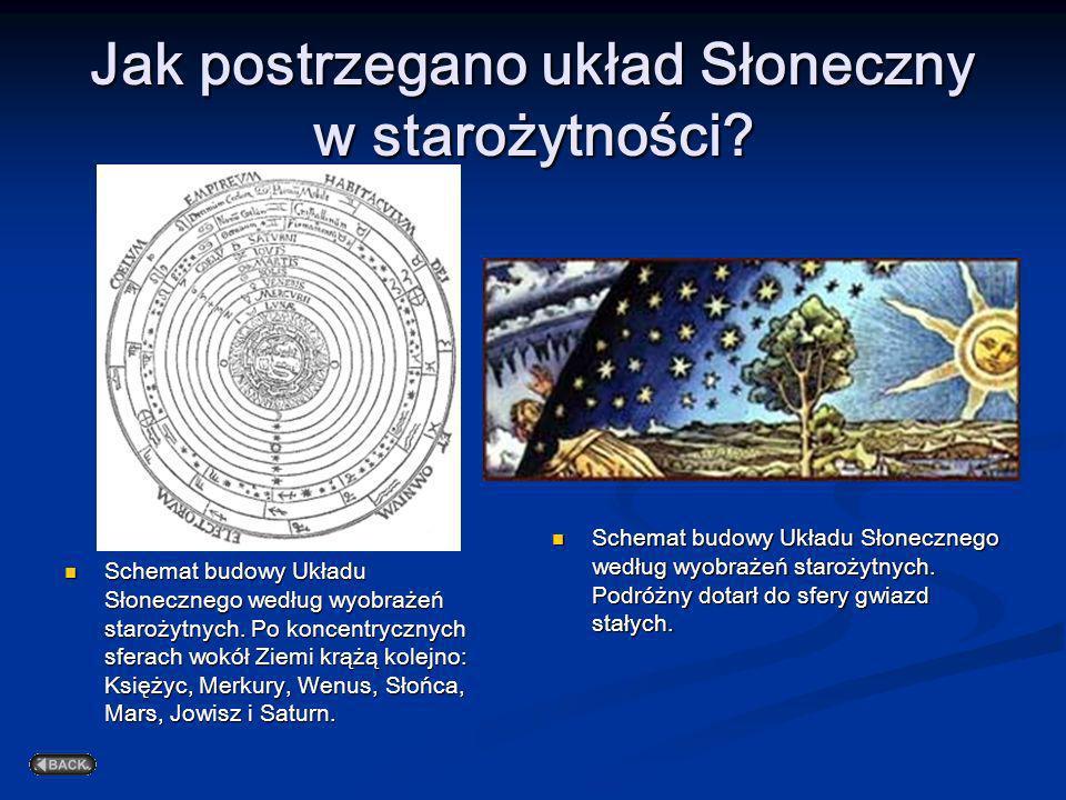 Pierścienie planet Wokół wszystkich wielkich planet krąży duża ilość drobnych ciał tworząc pierścienie. Najlepiej poznane są jasne pierścienie A i B S