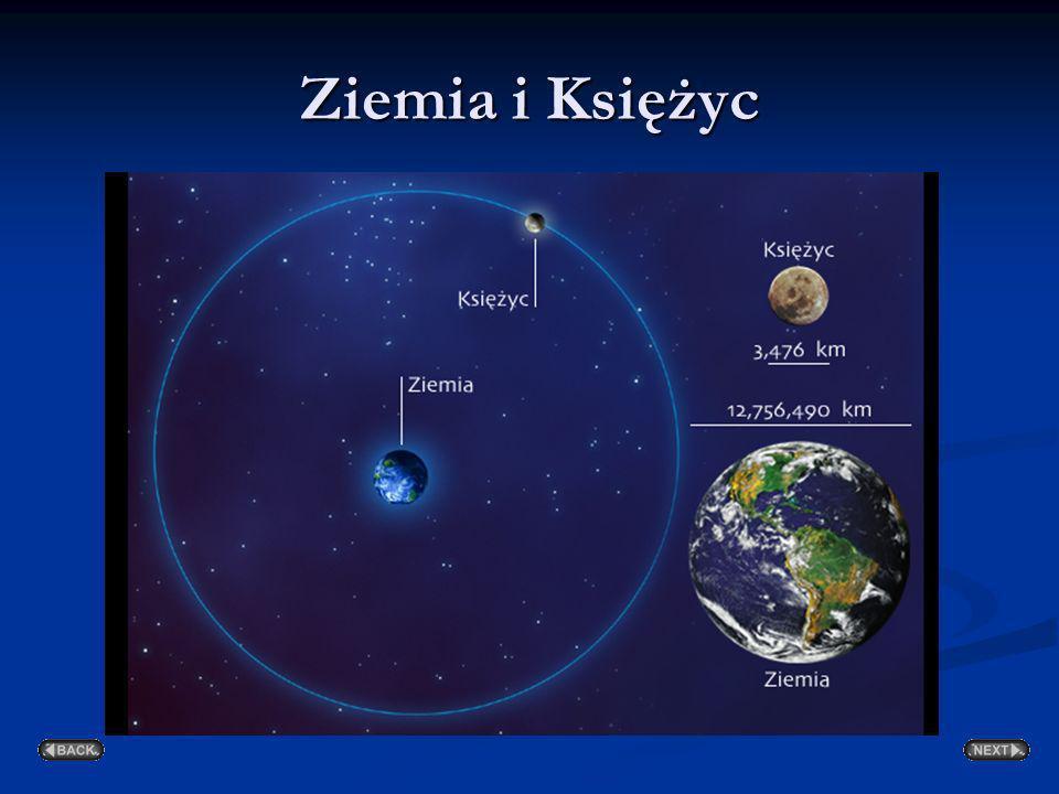 Średnie odległości planet od Słońca zawierają się w granicach od około 0,4 j.a. (Merkury) do około 30 j.a. (Neptun) j.a. (jednostka astronomiczna) - ś