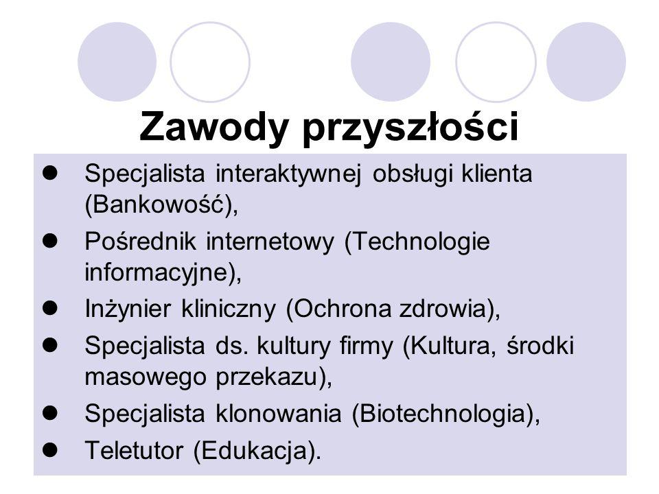 Zawody przyszłości Specjalista interaktywnej obsługi klienta (Bankowość), Pośrednik internetowy (Technologie informacyjne), Inżynier kliniczny (Ochron