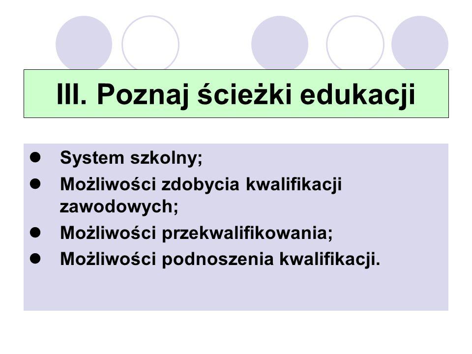 III. Poznaj ścieżki edukacji System szkolny; Możliwości zdobycia kwalifikacji zawodowych; Możliwości przekwalifikowania; Możliwości podnoszenia kwalif