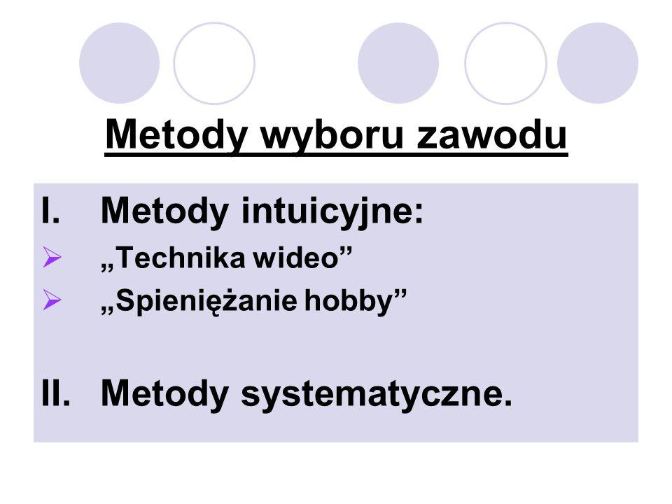 Metody wyboru zawodu I.Metody intuicyjne: Technika wideo Spieniężanie hobby II.Metody systematyczne.