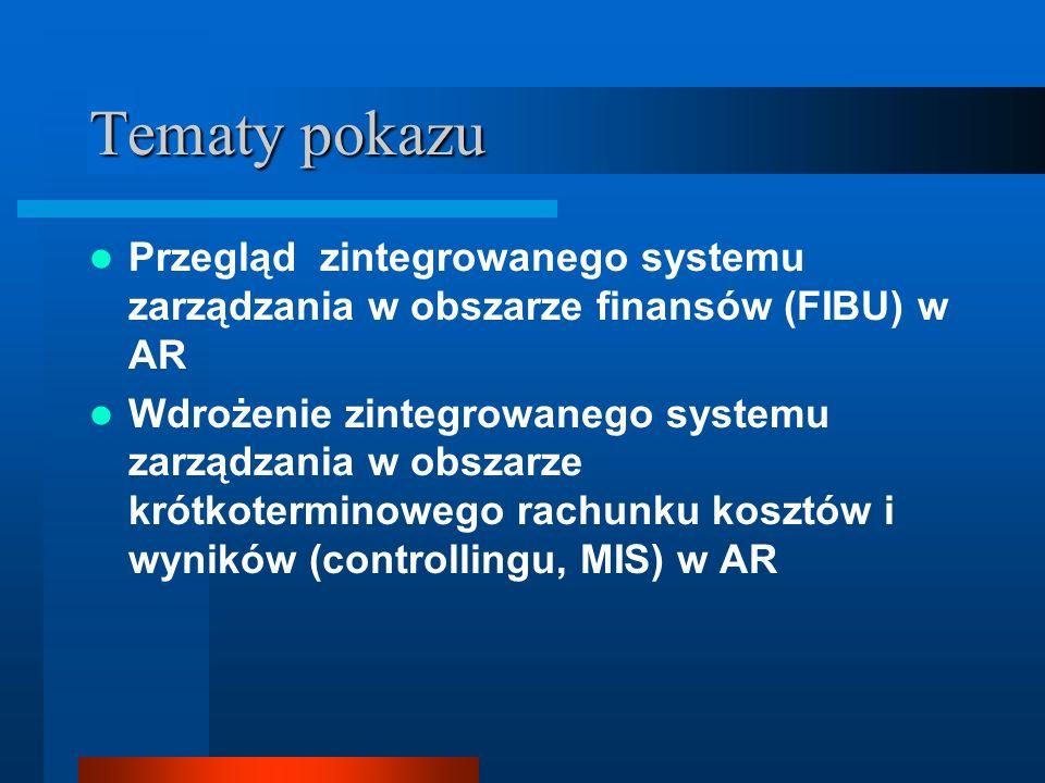 Tematy pokazu Przegląd zintegrowanego systemu zarządzania w obszarze finansów (FIBU) w AR Wdrożenie zintegrowanego systemu zarządzania w obszarze krót