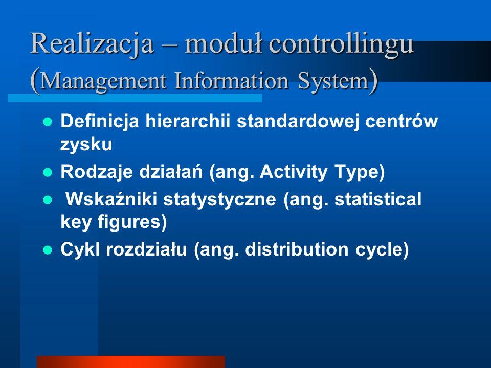 Realizacja – moduł controllingu ( Management Information System ) Definicja hierarchii standardowej centrów zysku Rodzaje działań (ang. Activity Type)