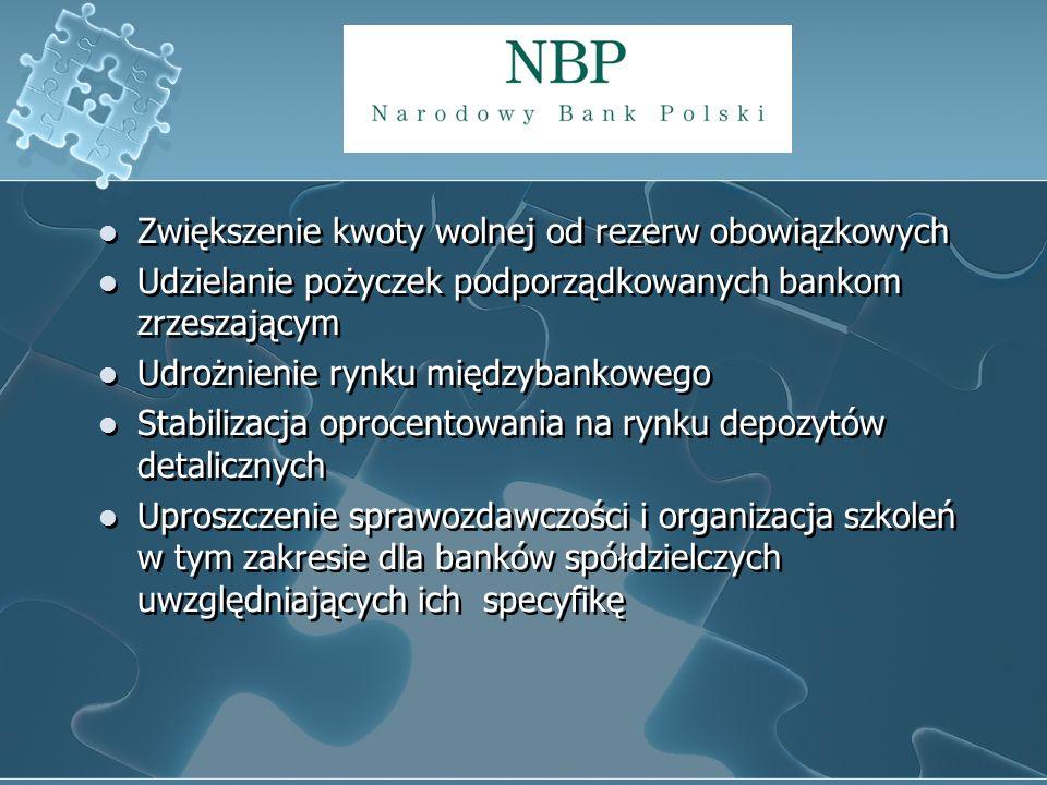 Zwiększenie kwoty wolnej od rezerw obowiązkowych Udzielanie pożyczek podporządkowanych bankom zrzeszającym Udrożnienie rynku międzybankowego Stabilizacja oprocentowania na rynku depozytów detalicznych Uproszczenie sprawozdawczości i organizacja szkoleń w tym zakresie dla banków spółdzielczych uwzględniających ich specyfikę Zwiększenie kwoty wolnej od rezerw obowiązkowych Udzielanie pożyczek podporządkowanych bankom zrzeszającym Udrożnienie rynku międzybankowego Stabilizacja oprocentowania na rynku depozytów detalicznych Uproszczenie sprawozdawczości i organizacja szkoleń w tym zakresie dla banków spółdzielczych uwzględniających ich specyfikę