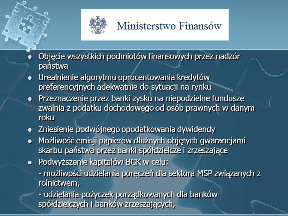 Objęcie wszystkich podmiotów finansowych przez nadzór państwa Urealnienie algorytmu oprocentowania kredytów preferencyjnych adekwatnie do sytuacji na rynku Przeznaczenie przez banki zysku na niepodzielne fundusze zwalnia z podatku dochodowego od osób prawnych w danym roku Zniesienie podwójnego opodatkowania dywidendy Możliwość emisji papierów dłużnych objętych gwarancjami skarbu państwa przez banki spółdzielcze i zrzeszające Podwyższenie kapitałów BGK w celu: - możliwości udzielania poręczeń dla sektora MSP związanych z rolnictwem, - udzielania pożyczek porządkowanych dla banków spółdzielczych i banków zrzeszających, Objęcie wszystkich podmiotów finansowych przez nadzór państwa Urealnienie algorytmu oprocentowania kredytów preferencyjnych adekwatnie do sytuacji na rynku Przeznaczenie przez banki zysku na niepodzielne fundusze zwalnia z podatku dochodowego od osób prawnych w danym roku Zniesienie podwójnego opodatkowania dywidendy Możliwość emisji papierów dłużnych objętych gwarancjami skarbu państwa przez banki spółdzielcze i zrzeszające Podwyższenie kapitałów BGK w celu: - możliwości udzielania poręczeń dla sektora MSP związanych z rolnictwem, - udzielania pożyczek porządkowanych dla banków spółdzielczych i banków zrzeszających,