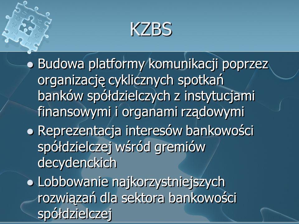 KZBS Budowa platformy komunikacji poprzez organizację cyklicznych spotkań banków spółdzielczych z instytucjami finansowymi i organami rządowymi Reprezentacja interesów bankowości spółdzielczej wśród gremiów decydenckich Lobbowanie najkorzystniejszych rozwiązań dla sektora bankowości spółdzielczej Budowa platformy komunikacji poprzez organizację cyklicznych spotkań banków spółdzielczych z instytucjami finansowymi i organami rządowymi Reprezentacja interesów bankowości spółdzielczej wśród gremiów decydenckich Lobbowanie najkorzystniejszych rozwiązań dla sektora bankowości spółdzielczej