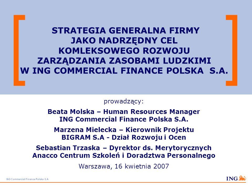 ING Commercial Finance Polska S.A.