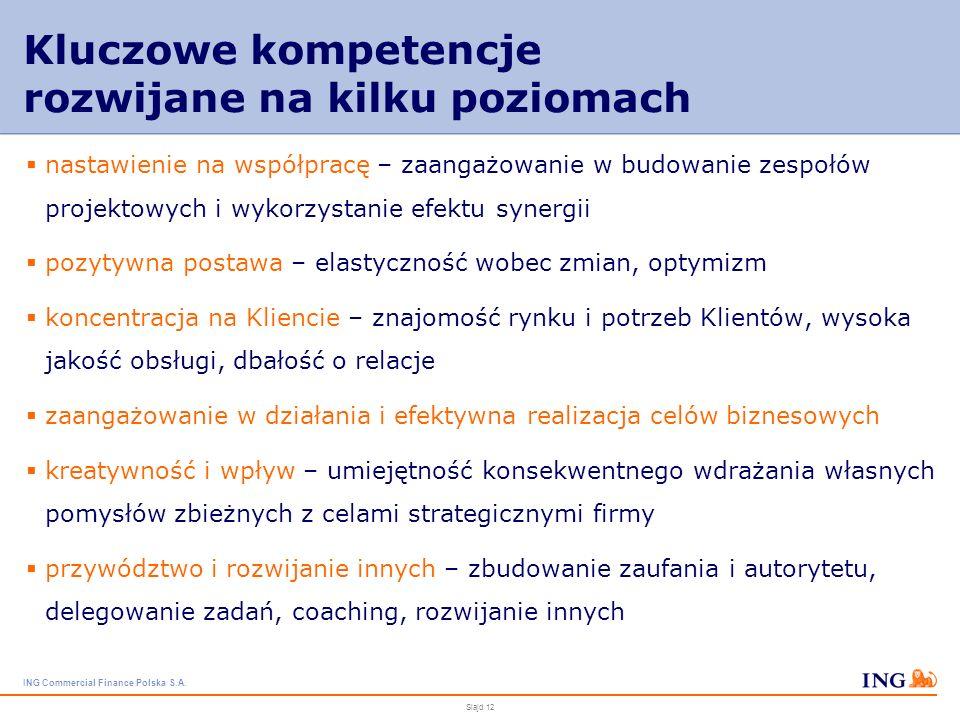 ING Commercial Finance Polska S.A. Slajd 11 ING Commercial Finance Polska S.A.- wartości i zasady zbieżne z grupą ING zobowiązujemy się do uczciwości