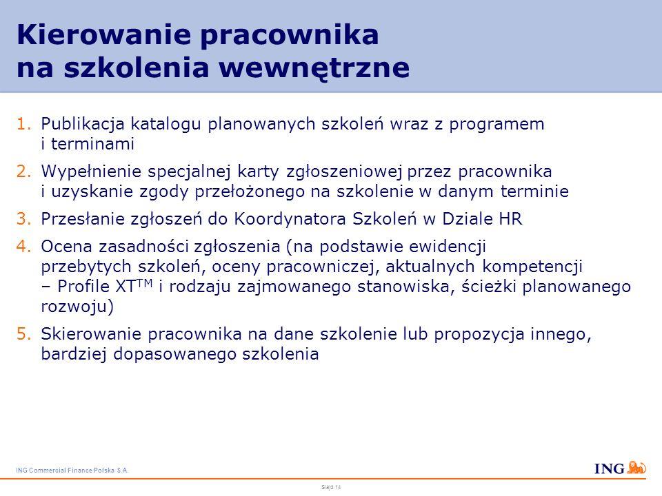 ING Commercial Finance Polska S.A. Slajd 13 potrzeb indywidualnych pracownika stanowiska, które zajmuje lub będzie zajmował pracownik analiza na podst