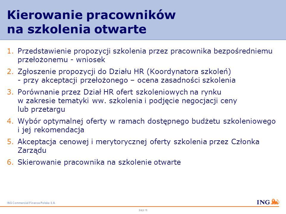ING Commercial Finance Polska S.A. Slajd 14 Kierowanie pracownika na szkolenia wewnętrzne 1.Publikacja katalogu planowanych szkoleń wraz z programem i
