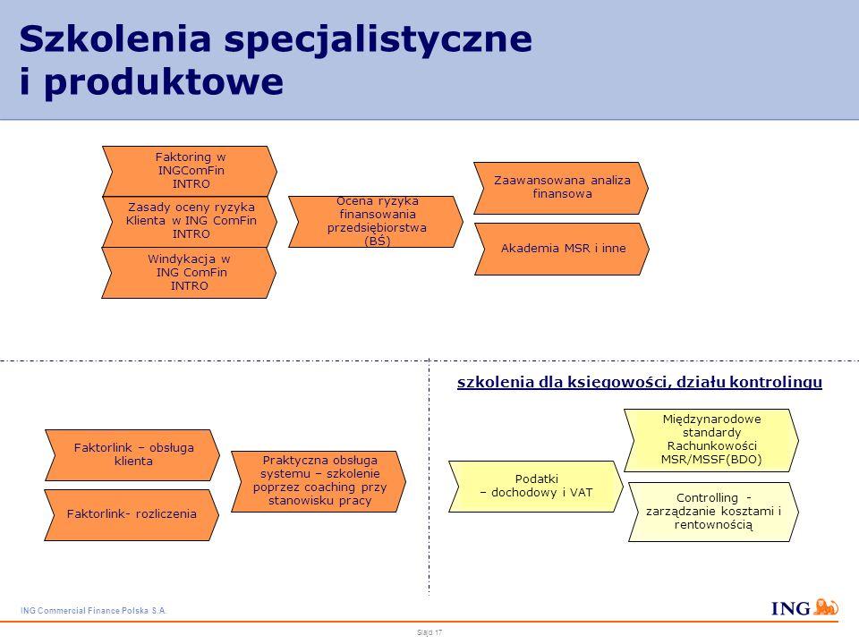 ING Commercial Finance Polska S.A. Slajd 16 Dobór szkoleń z umiejętności miękkich Zarządzanie zespołem Szef idealny warsztaty rozwijające kompetencje